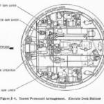 Tonight's (Feb. 24) Blitz Video: Climb Inside the Turret's Electric Deck